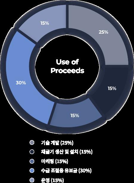 pie-chart-2-n